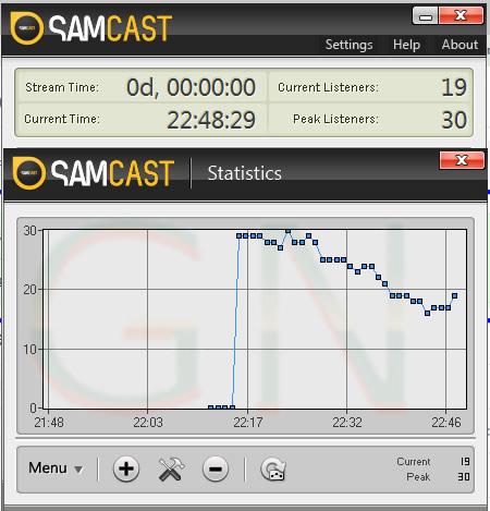 Estadisticas de la radio - Sam Broadcaster