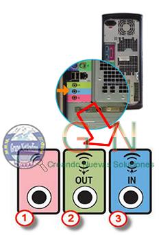 Como Conectar el Cable