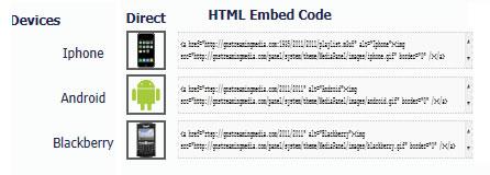 Códigos HTML para moviles